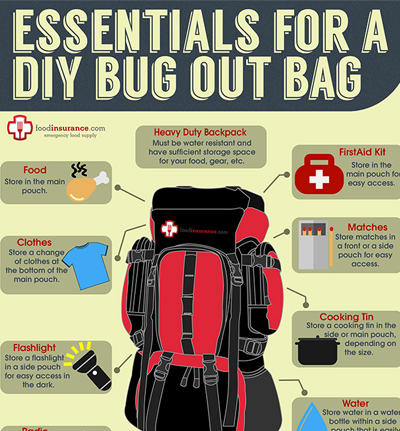 essentials-for-a-diy-bug-out-bag